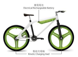 Urban Hotel Bike
