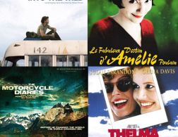 Our Top 10 Movies To Inspire Your Travels