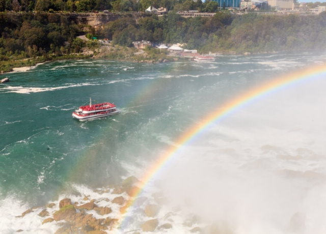 Niagara Falls: The USA or Canadian Side?